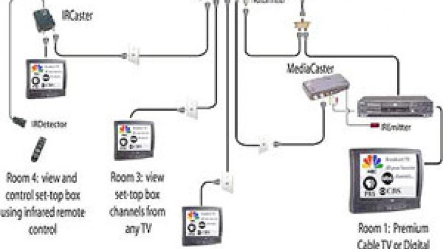 How A Tv Works Diagram - Schematics Wiring Diagrams •