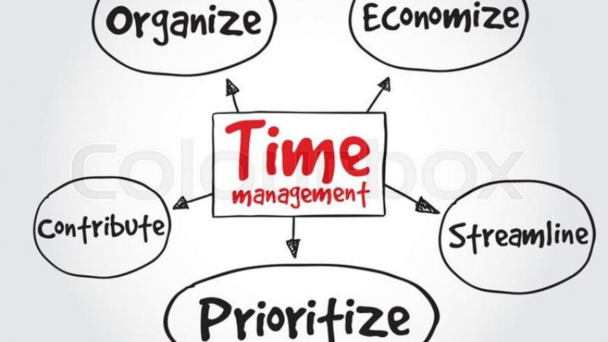 A graphic guide of effectively time management.   (Net)