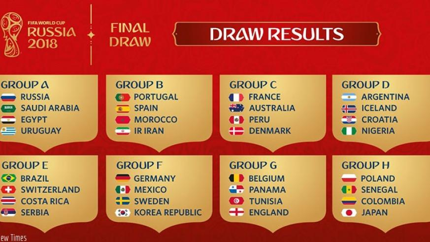 All 8 groups of  World Cup 2018. (Net photo)